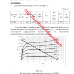 Бесплатно скачать Курсовая работа по теме: «Определение оптимального режима работы биполярного транзистора