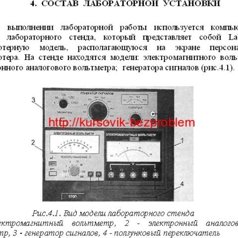 Лабораторная работа №2 (2.2) Поверка аналогового измерительного прибора