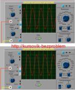 Лабораторная  работа № 4 (3.5) Измерение параметров сигналов электронно-лучевым осциллографом