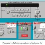 Лабораторная  работа № 5 (3.6) Измерение частоты и периода электрических сигналов