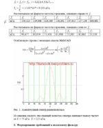 Курсовая Теория электрических цепей СибГУТИ