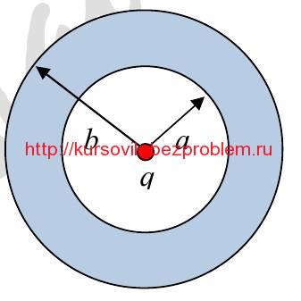2 задачи физика «Сферическая оболочка…
