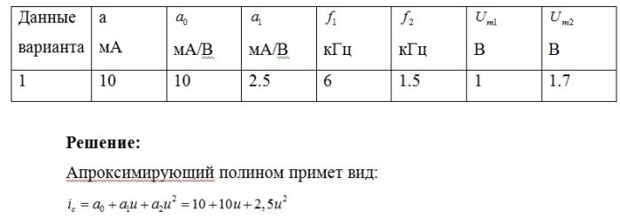 Контрольная ТЭС вариант 01