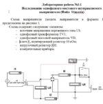 Лабораторная работа №3.1 Исследование однофазного мостового неуправляемого выпрямителя