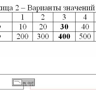 вариант 03