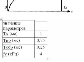 """Контрольная №2 по курсу """"Электрорадиоизмерения"""""""