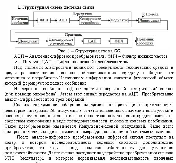 Структурная схема системы связи