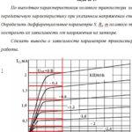 Электротехника, электроника и схемотехника Часть 2