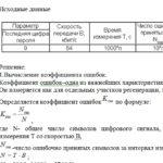 Контрольная Методы и средства измерений в телекоммуникационных системах