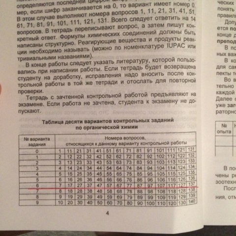 Контрольная Органическая Химия вариант 7 «Назовите углеводороды по номенклатуре ИЮПАК…