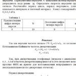 Контрольная работа  Цифровые системы передачи (часть 1)