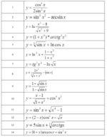 Постройте таблицу из 20 значений функции