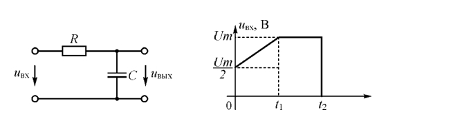 схема и график входного напряжения