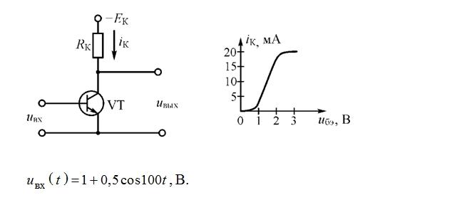 схема, ВАХ транзистора, входное напряжение
